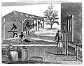 """""""The tobacco-manufactory in different branches"""" Wellcome L0013758.jpg"""