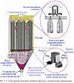 Обеспыливание 2012 Рис. 01.17. Конструкция типичного рукавного фильтра с механическим отряхиванием.jpg