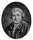 David Garrick: Age & Birthday