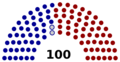 114th United States Senate (with independents outlined in blue).png