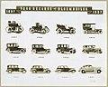 1897 - 1937 Four decades of Oldsmobiles. (3593301876).jpg