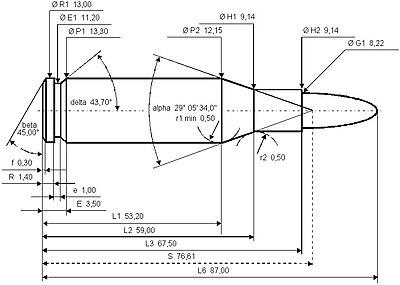 8×68mm S - Wikipedia