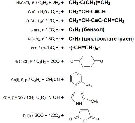 Реакции ацетилена-2