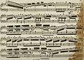 Armida - opera seria in tre atti (1824) (14784949175).jpg