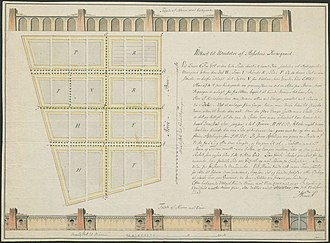 Assistens Cemetery (Copenhagen) - Plan of the cemetery from 1800 by Jørgen Henrich Rawert
