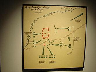 Battle of Gorni Dubnik - Map of the battle.