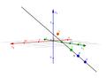 Beispiel Gerade aus 2 Punkten und Punktprobe Parameterform.png