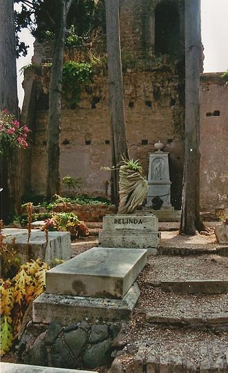 Belinda Lee - Grave of Belinda Lee at the Cimitero acattolico in Rome