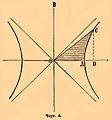 Brockhaus and Efron Encyclopedic Dictionary b16 719-3.jpg