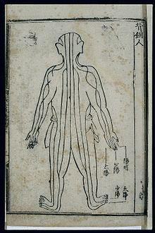 mincir avec la médecine chinoise