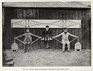 Forth Bridge - Illustration of the cantilever principle