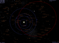 Celestia 1999 CW8 orbit.png