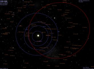 1999 CW8 - Image: Celestia 1999 CW8 orbit