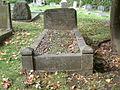 Charles Theodore Hagberg Wright, Mill Hill Cemetery.JPG