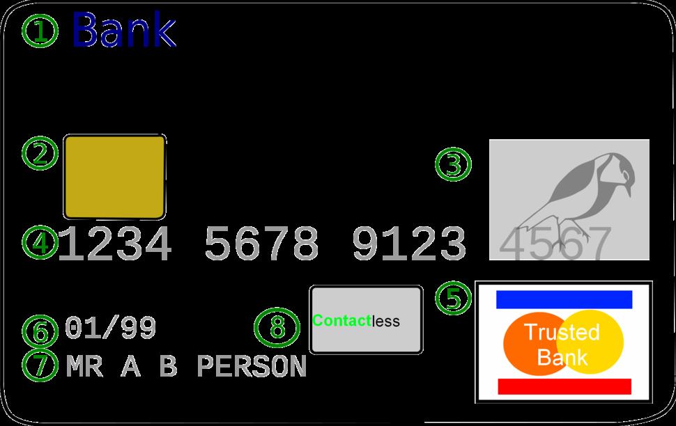 Creditcardwcontactless