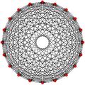 Cross graph 10.png
