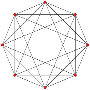 5-orthoplex - Image: Cross graph 4