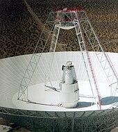 Directional antenna - Wikipedia