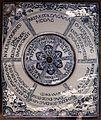 Delft, piatto segna-orazioni, xviii secolo.jpg