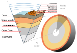 Earth-crust-cutaway-english.svg