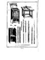 Encyclopedie volume 2b-153.png