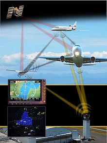 Automatic dependent surveillance – broadcast - Wikipedia