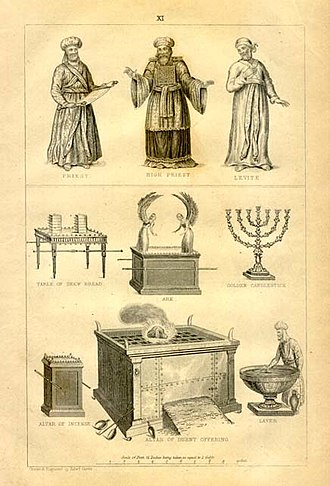 Book of Numbers - Priest, Levite, and furnishings of the Tabernacle