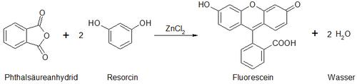 Synthese von Fluorescein