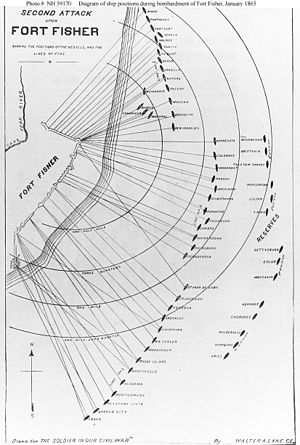 Second Battle of Fort Fisher - Diagram showing the positions of the Union vessels, and the lines of fire