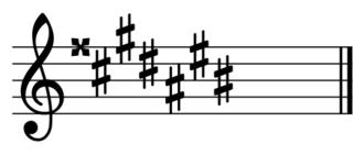 F minor - Image: G sharp major e sharp minor