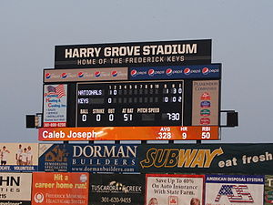 Harry Grove Scoreboard.jpg