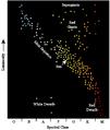 Hertzsprung-russel diagram.png