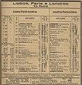 Horario comboios Lisboa Madrid Paris Londres - Guia Official CF 168 1913.jpg
