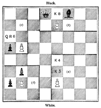 Fig. 3.—The Pawn's Moves.