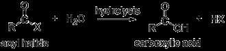 Acyl halide - Image: Hydration of Acyl Halide