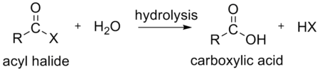 Hydration of Acyl Halide.PNG