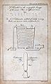 Hydraulics; diagrams showing water pressure. Engraving by Mu Wellcome V0024454EL.jpg
