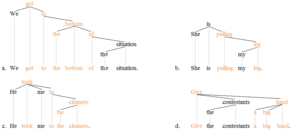 Idiom - Idiom trees 1'