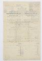 Johanna Kempes pass - Hallwylska museet - 102476.tif