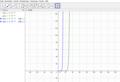 KEF-Vermehrung exponentielles Wachstum.png