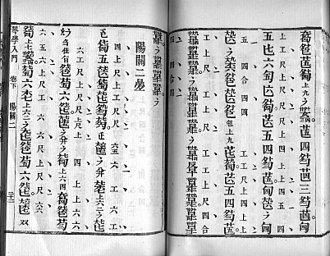 Guqin - The Qinxue Rumen 【琴學入門】 (1864) tablature has dots and gongche notation next to the qin tablature to indicate beats and notes.