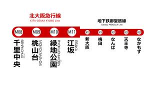 Kita-Osaka Kyuko Railway - Image: Kitaosaka