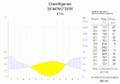 Klimadiagramm-Oran-Algerien-metrisch-deutsch.png