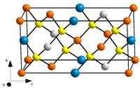 Kristallstruktur von CZTS