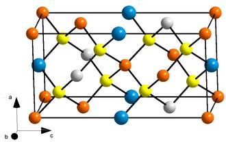 CZTS - CZTS crystal structure. Orange: Cu, grey: Zn/Fe, blue: Sn, yellow: S.