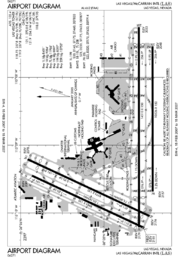 FAA diagram of McCarran International Airport