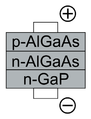 LED 5types -8(AlGaAs).PNG