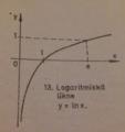 Logaritmiskā funkcija.png