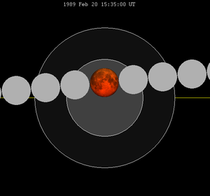 February 1989 lunar eclipse - Image: Lunar eclipse chart close 1989Feb 20