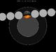 Lunar eclipse chart close-1999Jul28